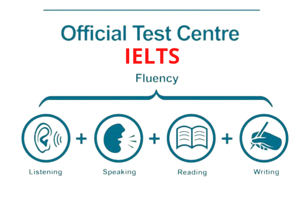 All 4 modules of IELTS