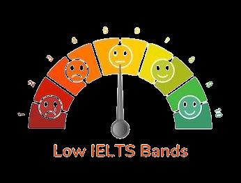 Low_IELTS_Bands