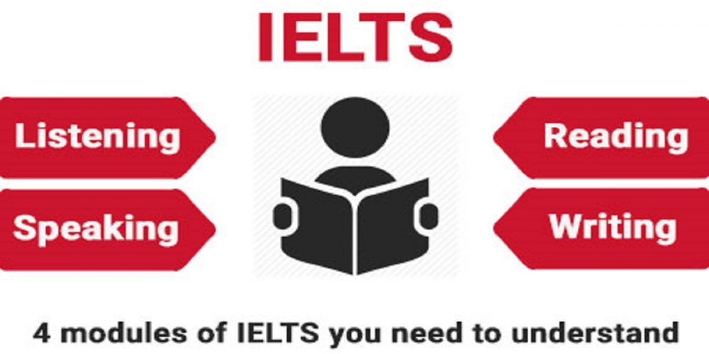 ielts-study-abroad-student-visa